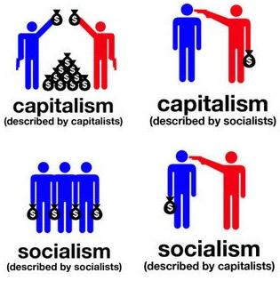 Régimen político definición